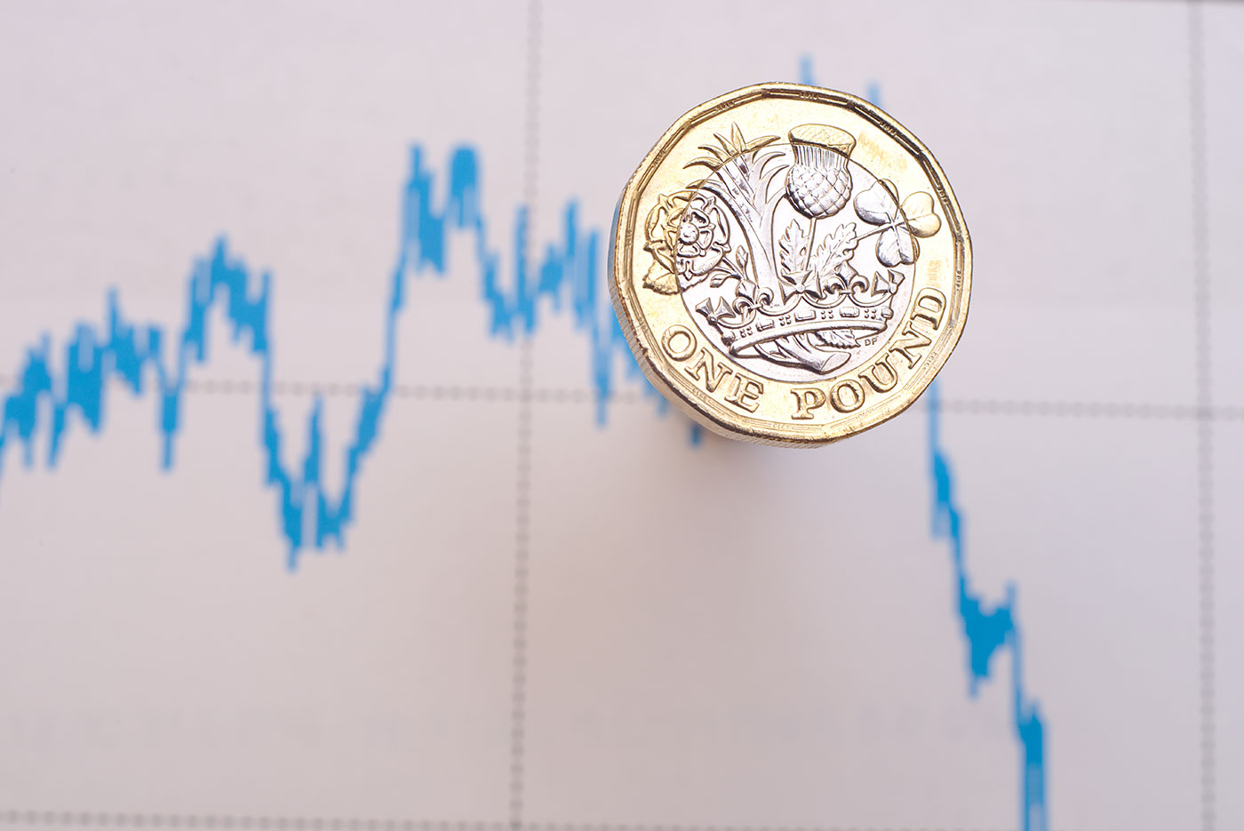 one pound coin on graph